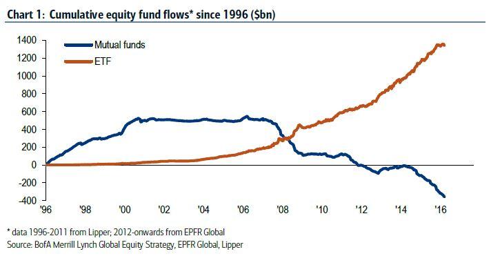 eft-inflows-2
