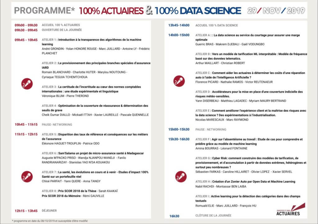100% Actuaires 100% Data Science